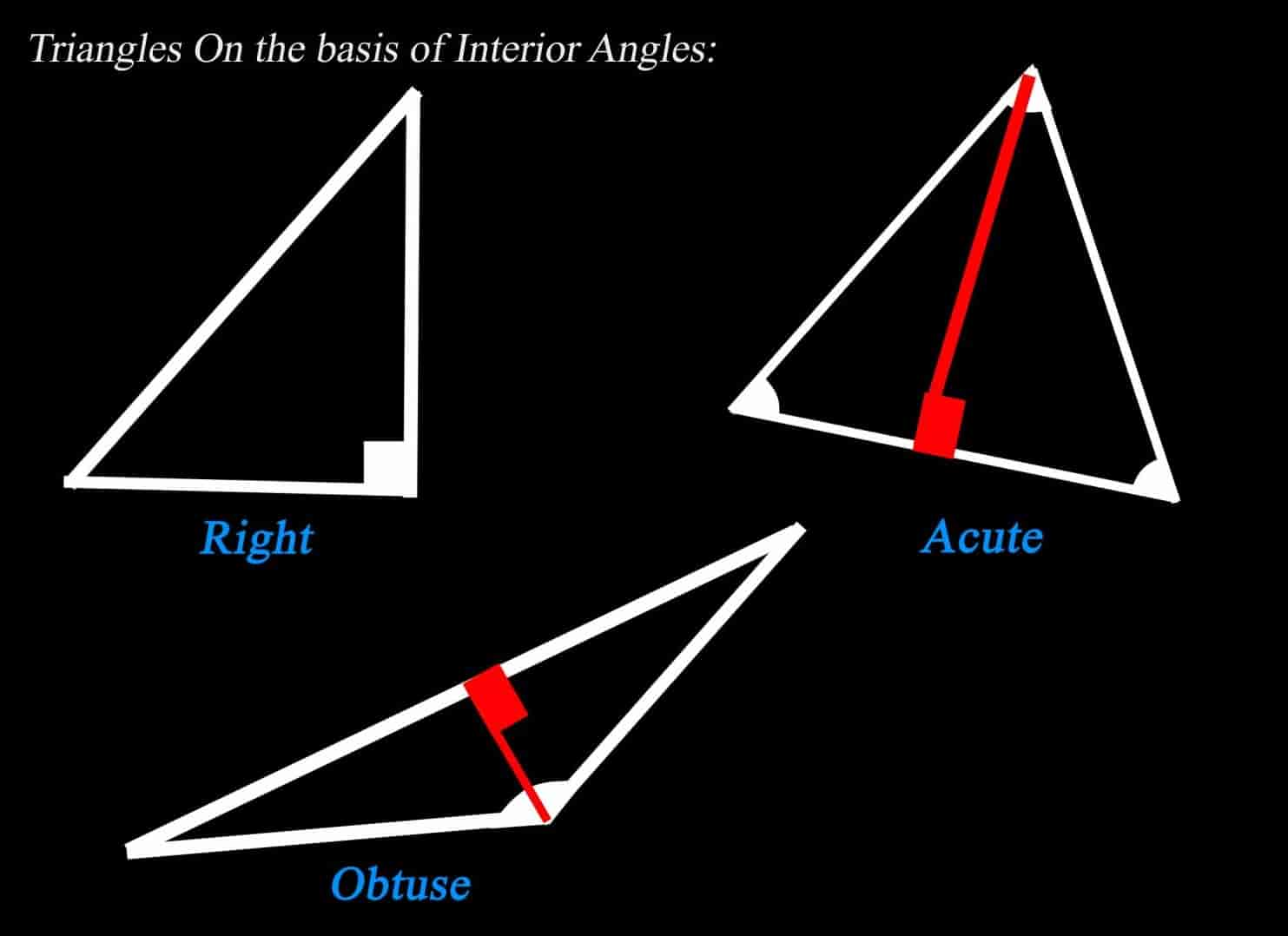 traingles on the basis of interior angles
