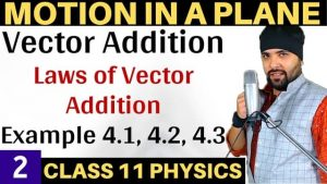 Class-11-Physics-Motion-in-a-Plane-Lecture-2